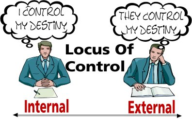Too Controlling or too submissive – what's your locus of control?
